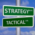 Strategy-Tactics-Signpost